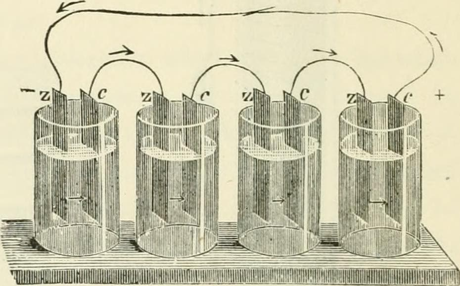 "Humans have known of electrolysis for more than 200 years. It was formally described by Faraday in 1833. Image from Robert Amory's ""A treatise on electrolysis and its applications to therapeutical and surgical treatment in disease"" (1886). Source: Flickr Commons"
