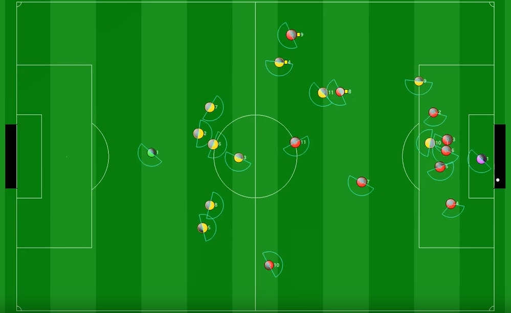 The teams played soccer in a two-dimensional virtual soccer stadium known as a SoccerServer.