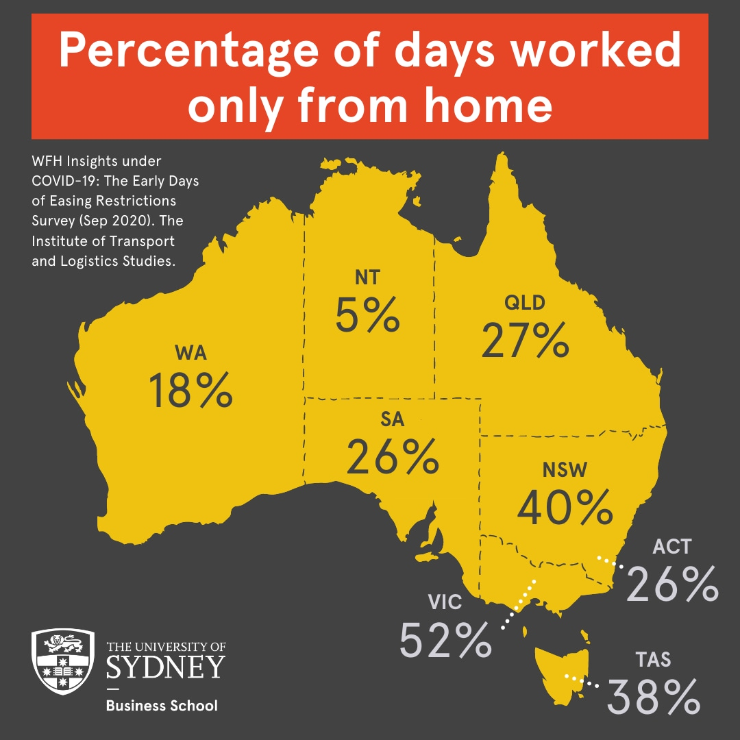 Map of Australia showing the percentage of work from home by state.