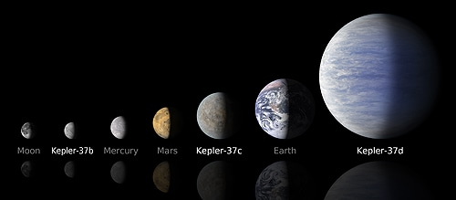 An artist's impression of Kepler 37 compared to the three smallest planets in our own solar system.