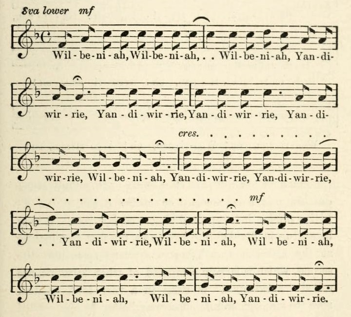 Australharmony - A checklist of colonial era musical transcriptions
