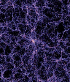 This image shows the distribution of matter in the Universe called the cosmic web. Between the filaments are cosmic voids (dark regions) which occupy more than a half of the volume of our Universe. Image source: Millennium simulation