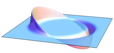 The space-time warp created by the Alcubierre warp drive, which would theoretically allow a spacecraft to travel the long distances in space in a rapid amount of time.