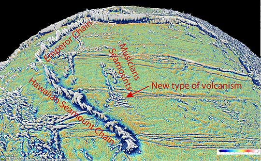 University of Sydney geoscientists have helped prove that the Musicians Ridge Seamounts in the Hawaiian-Emperor chain demonstrate a new type of volcanism with undersea volcanoes created from fractures not hot spots. Credit: Professor Dietmar Muller.